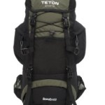 Best Survival Backpacks
